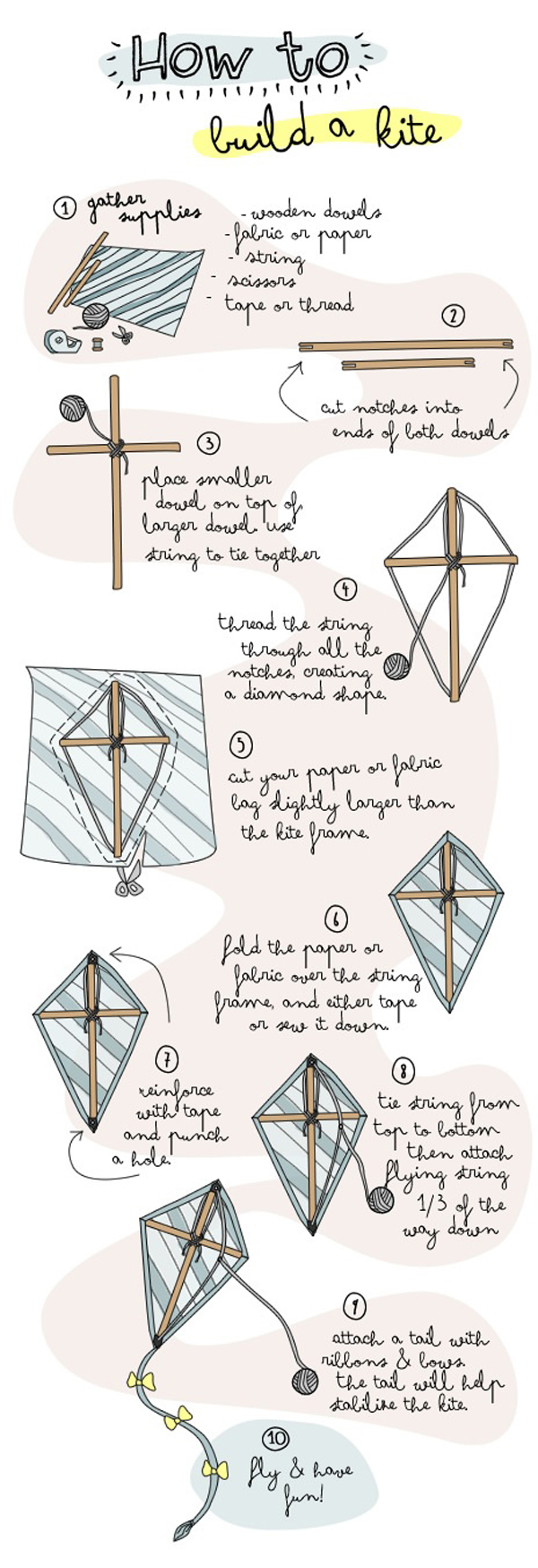 how-to-build-a-kite